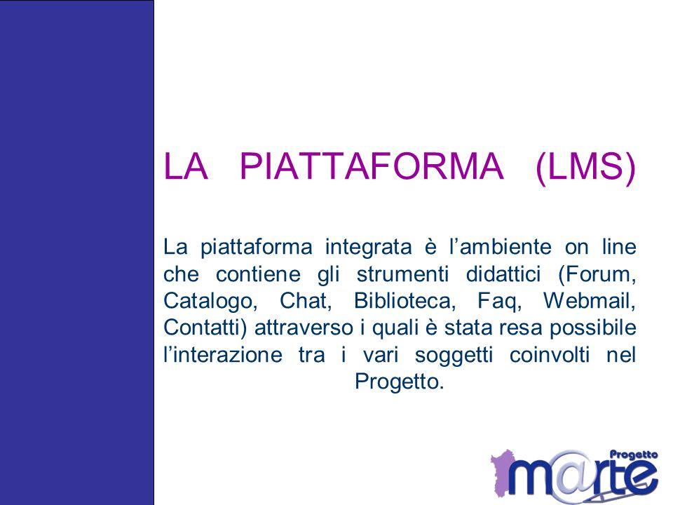 LA PIATTAFORMA (LMS) La piattaforma integrata è lambiente on line che contiene gli strumenti didattici (Forum, Catalogo, Chat, Biblioteca, Faq, Webmai