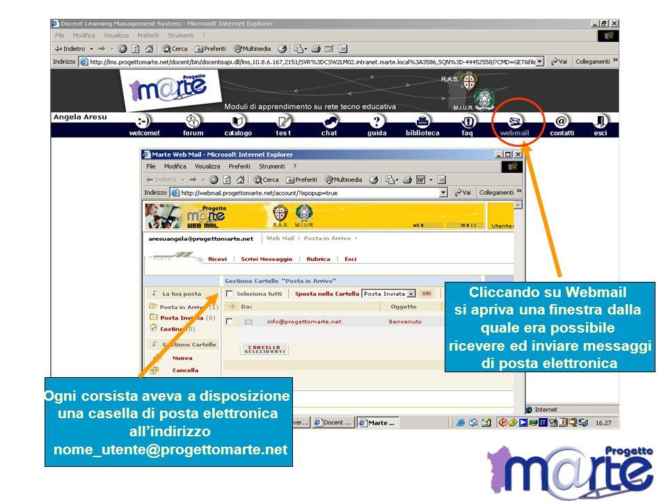 Cliccando su Webmail si apriva una finestra dalla quale era possibile ricevere ed inviare messaggi di posta elettronica Ogni corsista aveva a disposiz