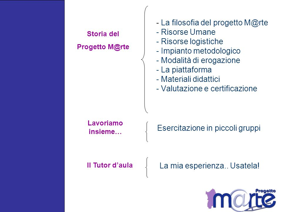 - La filosofia del progetto M@rte - Risorse Umane - Risorse logistiche - Impianto metodologico - Modalità di erogazione - La piattaforma - Materiali d
