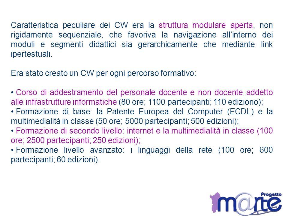 Caratteristica peculiare dei CW era la struttura modulare aperta, non rigidamente sequenziale, che favoriva la navigazione allinterno dei moduli e seg