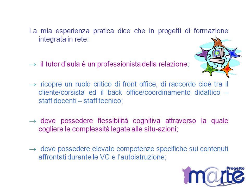 La mia esperienza pratica dice che in progetti di formazione integrata in rete: il tutor daula è un professionista della relazione; ricopre un ruolo c