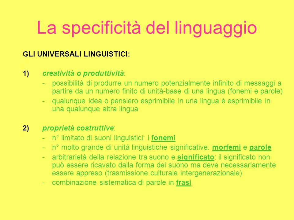 La specificità del linguaggio GLI UNIVERSALI LINGUISTICI: 1)creatività o produttività: - possibilità di produrre un numero potenzialmente infinito di messaggi a partire da un numero finito di unità-base di una lingua (fonemi e parole) - qualunque idea o pensiero esprimibile in una lingua è esprimibile in una qualunque altra lingua 2)proprietà costruttive: -n° limitato di suoni linguistici: i fonemi -n° molto grande di unità linguistiche significative: morfemi e parole -arbitrarietà della relazione tra suono e significato: il significato non può essere ricavato dalla forma del suono ma deve necessariamente essere appreso (trasmissione culturale intergenerazionale) -combinazione sistematica di parole in frasi