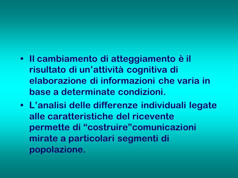 Il cambiamento di atteggiamento è il risultato di unattività cognitiva di elaborazione di informazioni che varia in base a determinate condizioni. Lan