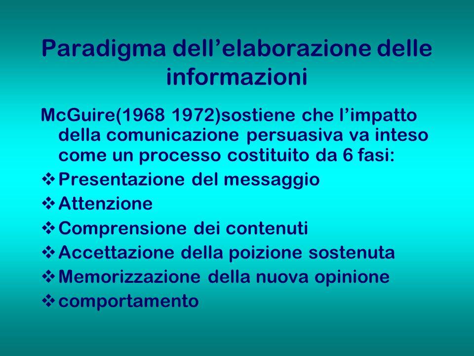 Paradigma dellelaborazione delle informazioni McGuire(1968 1972)sostiene che limpatto della comunicazione persuasiva va inteso come un processo costit