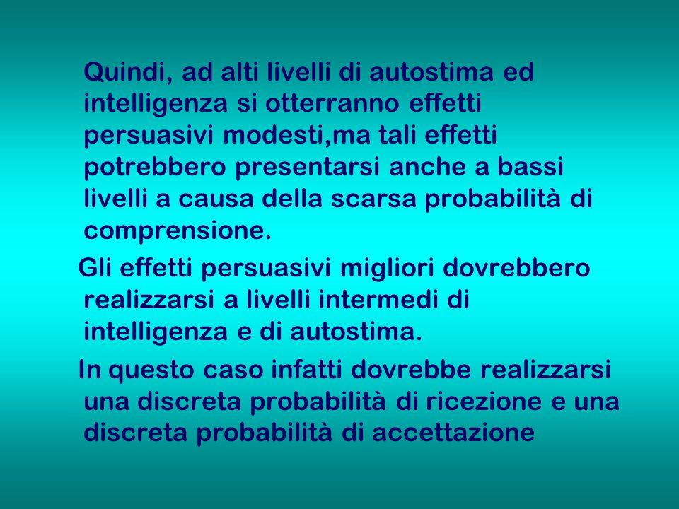 Quindi, ad alti livelli di autostima ed intelligenza si otterranno effetti persuasivi modesti,ma tali effetti potrebbero presentarsi anche a bassi liv