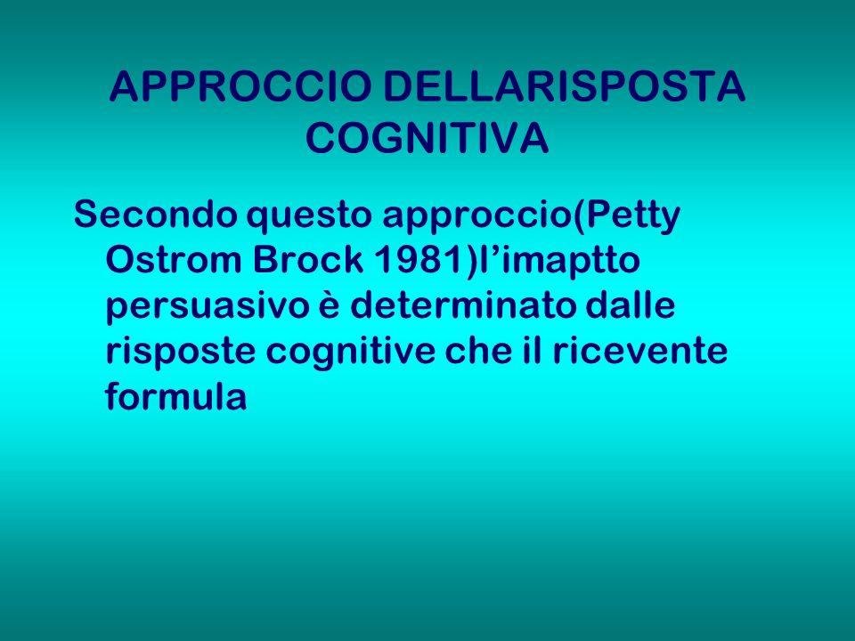 APPROCCIO DELLARISPOSTA COGNITIVA Secondo questo approccio(Petty Ostrom Brock 1981)limaptto persuasivo è determinato dalle risposte cognitive che il r