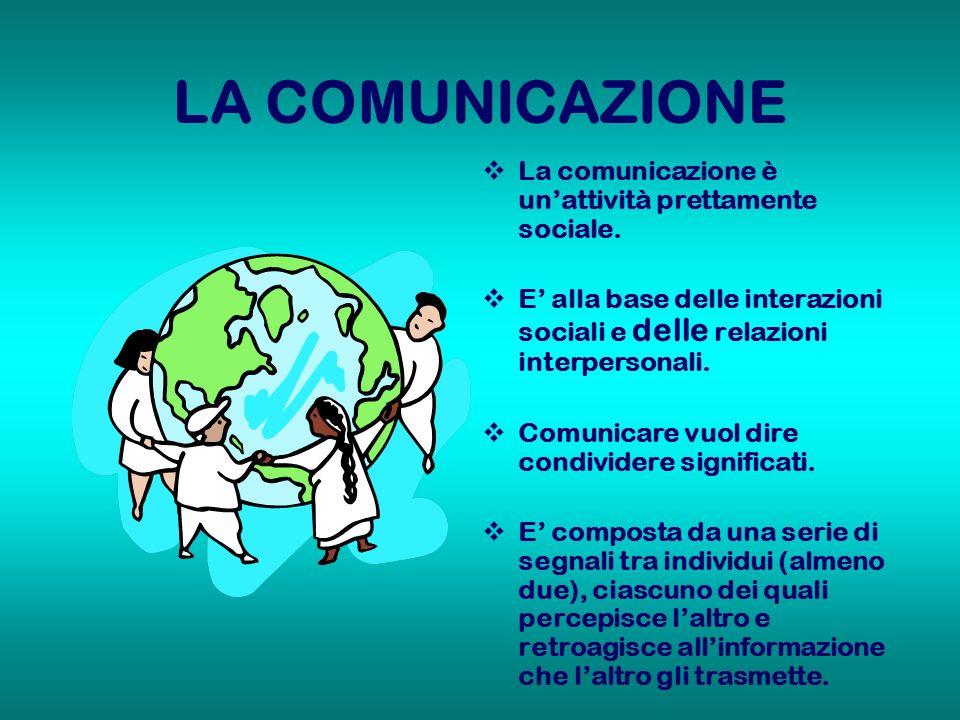 LA COMUNICAZIONE La comunicazione è unattività prettamente sociale. E alla base delle interazioni sociali e delle relazioni interpersonali. Comunicare