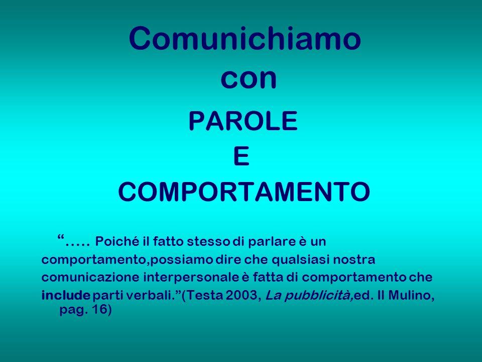 Comunichiamo con PAROLE E COMPORTAMENTO ….. Poiché il fatto stesso di parlare è un comportamento,possiamo dire che qualsiasi nostra comunicazione inte
