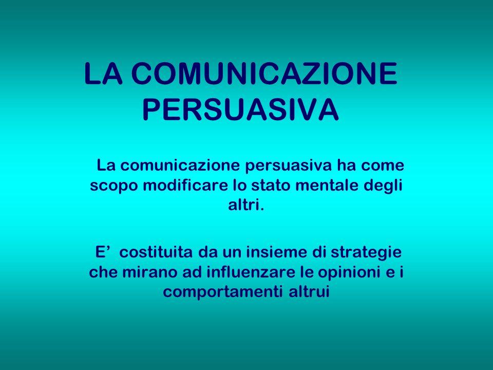 LA COMUNICAZIONE PERSUASIVA La comunicazione persuasiva ha come scopo modificare lo stato mentale degli altri. E costituita da un insieme di strategie