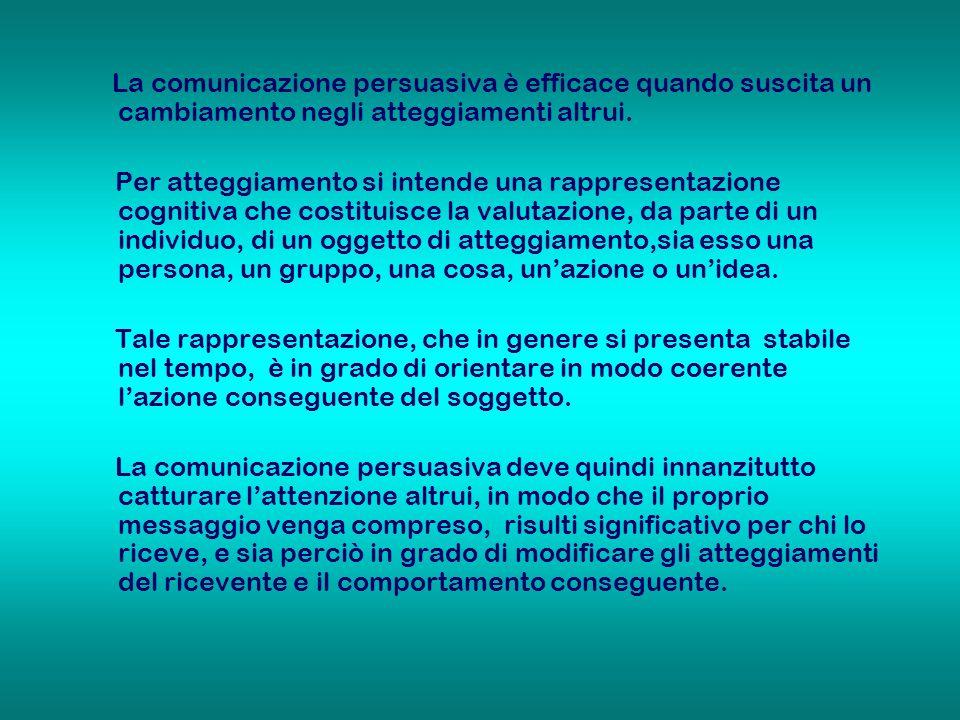 La comunicazione persuasiva è efficace quando suscita un cambiamento negli atteggiamenti altrui. Per atteggiamento si intende una rappresentazione cog