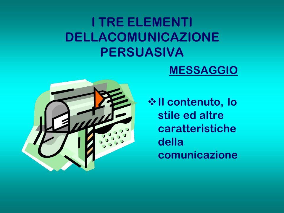 I TRE ELEMENTI DELLACOMUNICAZIONE PERSUASIVA MESSAGGIO Il contenuto, lo stile ed altre caratteristiche della comunicazione