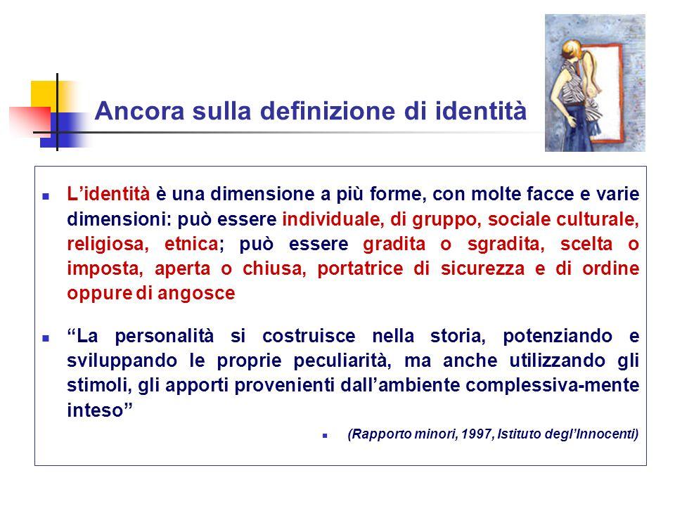 Ancora sulla definizione di identità Lidentità è una dimensione a più forme, con molte facce e varie dimensioni: può essere individuale, di gruppo, so