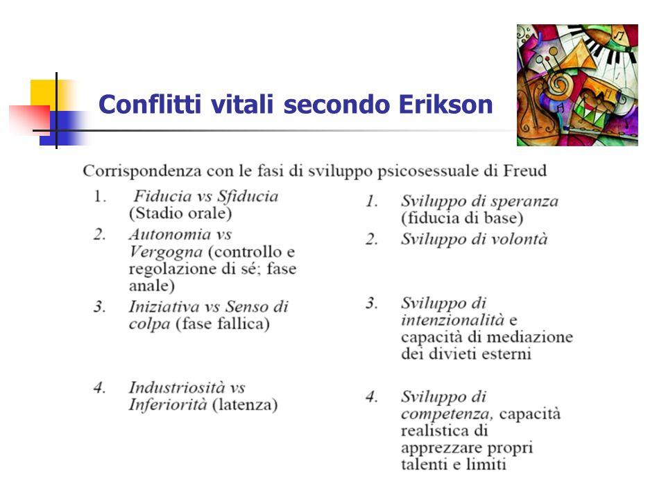 Conflitti vitali secondo Erikson