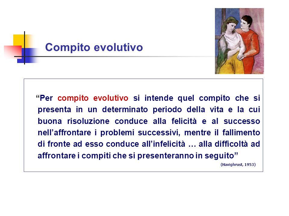 Compito evolutivo Per compito evolutivo si intende quel compito che si presenta in un determinato periodo della vita e la cui buona risoluzione conduc