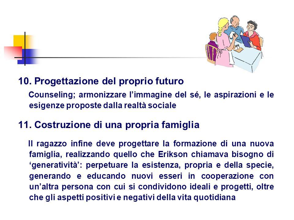 10. Progettazione del proprio futuro Counseling; armonizzare limmagine del sé, le aspirazioni e le esigenze proposte dalla realtà sociale 11. Costruzi