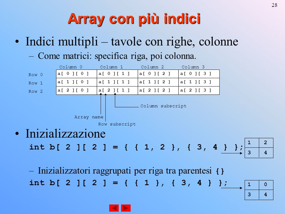 28 Array con più indici Indici multipli – tavole con righe, colonne –Come matrici: specifica riga, poi colonna.