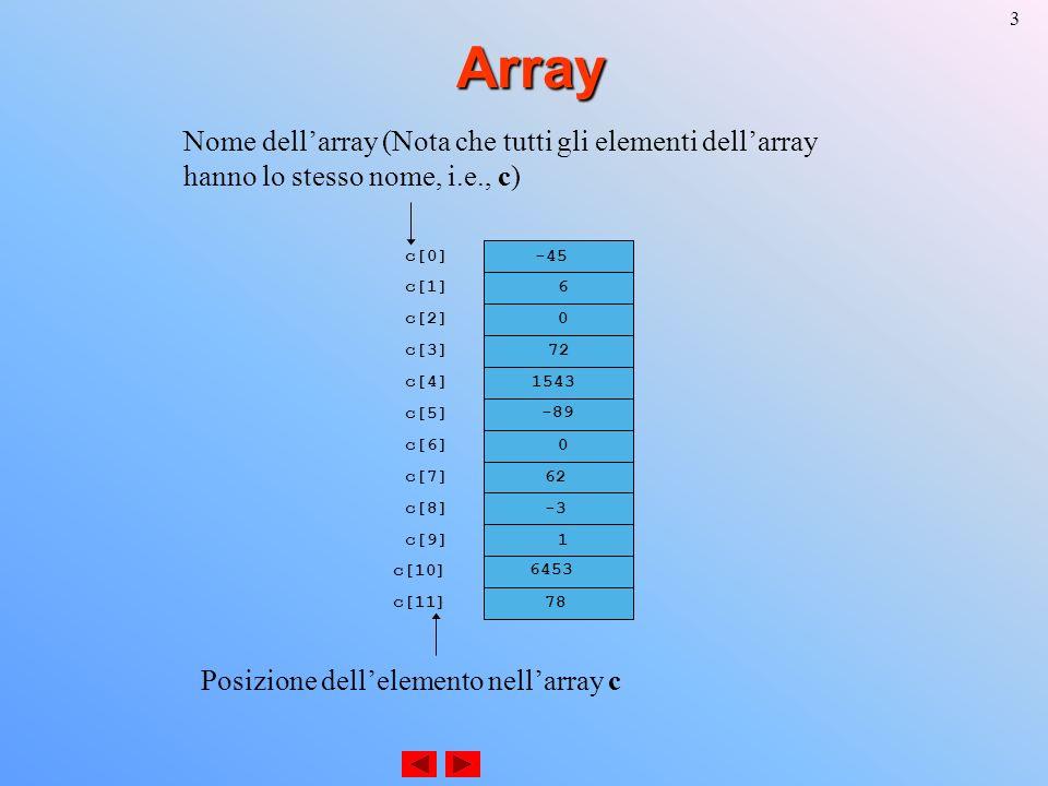 3 Array Nome dellarray (Nota che tutti gli elementi dellarray hanno lo stesso nome, i.e., c) Posizione dellelemento nellarray c c[6] -45 6 0 72 1543 -89 0 62 -3 1 6453 78 c[0] c[1] c[2] c[3] c[11] c[10] c[9] c[8] c[7] c[5] c[4]