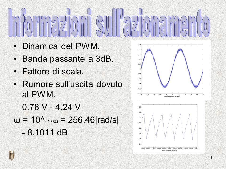 11 Dinamica del PWM. Banda passante a 3dB. Fattore di scala. Rumore sulluscita dovuto al PWM. 0.78 V - 4.24 V ω = 10^ 2.40903 = 256.46[rad/s] - 8.1011