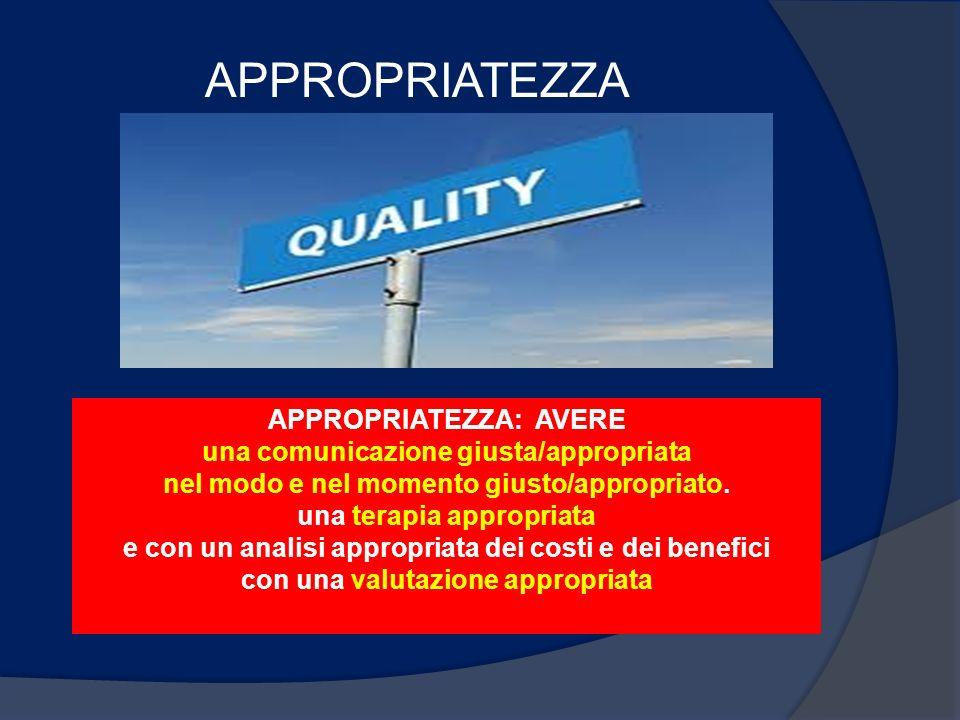 APPROPRIATEZZA APPROPRIATEZZA: AVERE una comunicazione giusta/appropriata nel modo e nel momento giusto/appropriato.