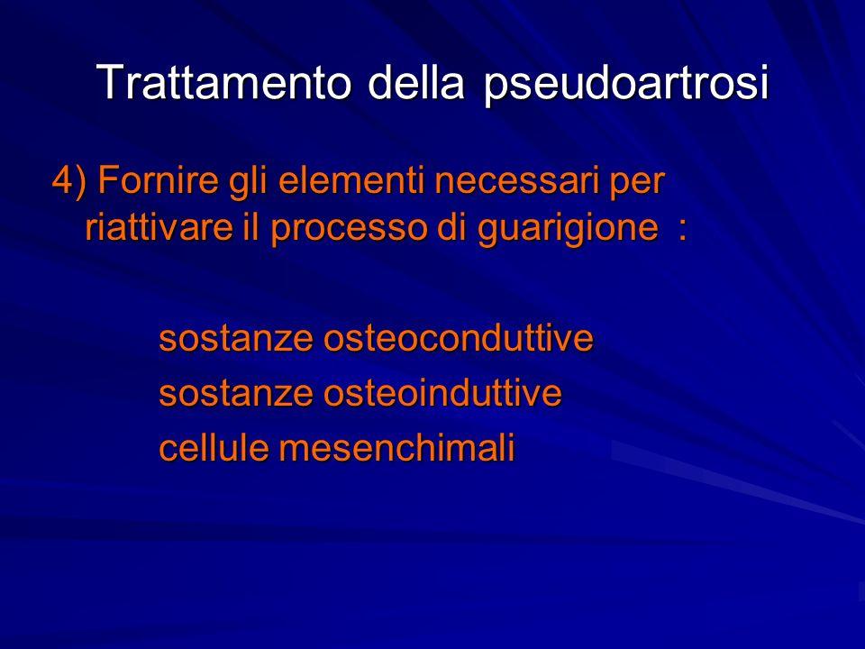 Trattamento della pseudoartrosi 4) Fornire gli elementi necessari per riattivare il processo di guarigione : sostanze osteoconduttive sostanze osteoco