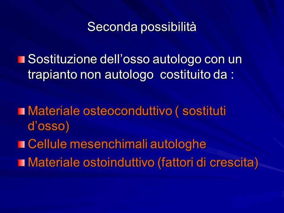 Seconda possibilità Sostituzione dellosso autologo con un trapianto non autologo costituito da : Materiale osteoconduttivo ( sostituti dosso) Cellule