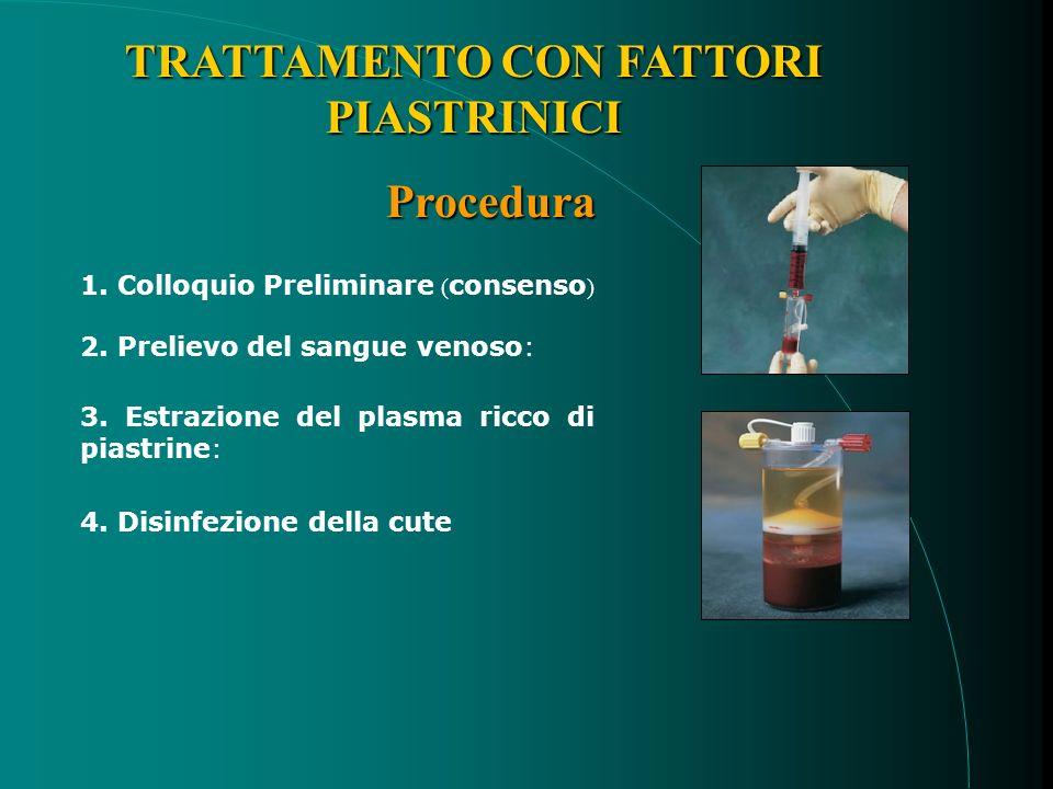 TRATTAMENTO CON FATTORI PIASTRINICI Procedura 1. Colloquio Preliminare ( consenso ) 2.