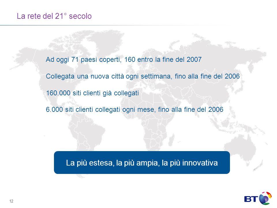12 La rete del 21° secolo Ad oggi 71 paesi coperti, 160 entro la fine del 2007 Collegata una nuova città ogni settimana, fino alla fine del 2006 160.000 siti clienti già collegati 6.000 siti clienti collegati ogni mese, fino alla fine del 2006 La più estesa, la più ampia, la più innovativa