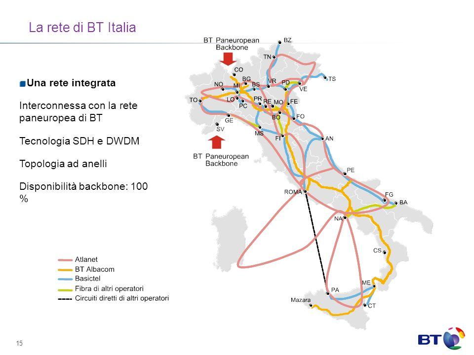 15 La rete di BT Italia Una rete integrata Interconnessa con la rete paneuropea di BT Tecnologia SDH e DWDM Topologia ad anelli Disponibilità backbone: 100 %