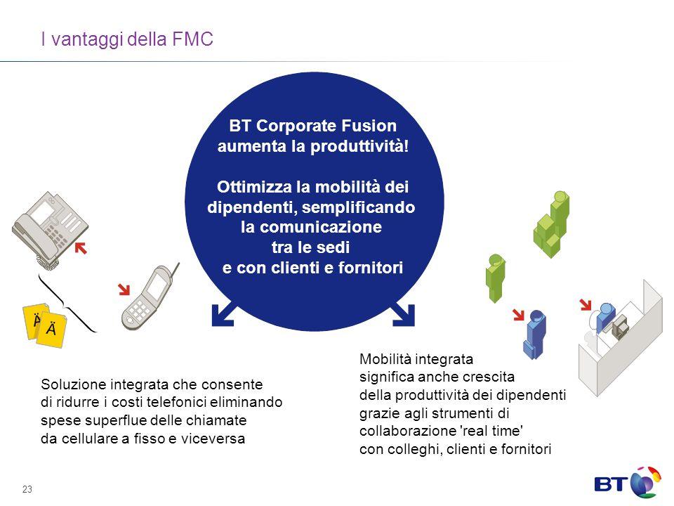 23 I vantaggi della FMC BT Corporate Fusion aumenta la produttività.