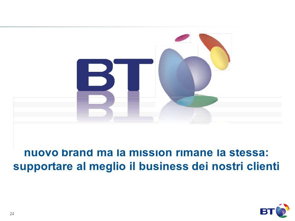 24 nuovo brand ma la mission rimane la stessa: supportare al meglio il business dei nostri clienti