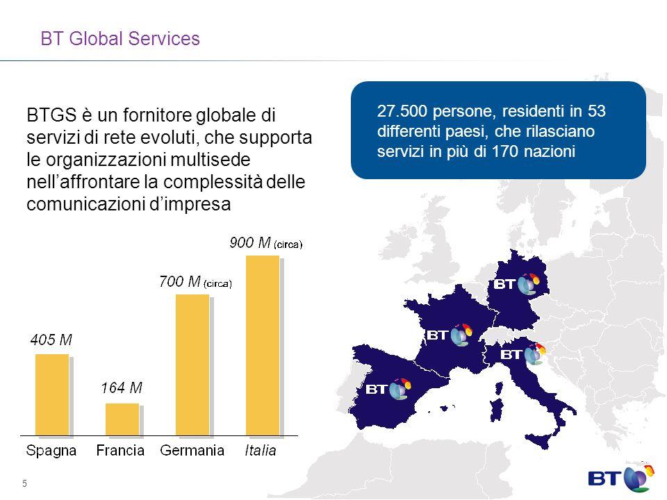 5 BT Global Services BTGS è un fornitore globale di servizi di rete evoluti, che supporta le organizzazioni multisede nellaffrontare la complessità delle comunicazioni dimpresa 27.500 persone, residenti in 53 differenti paesi, che rilasciano servizi in più di 170 nazioni