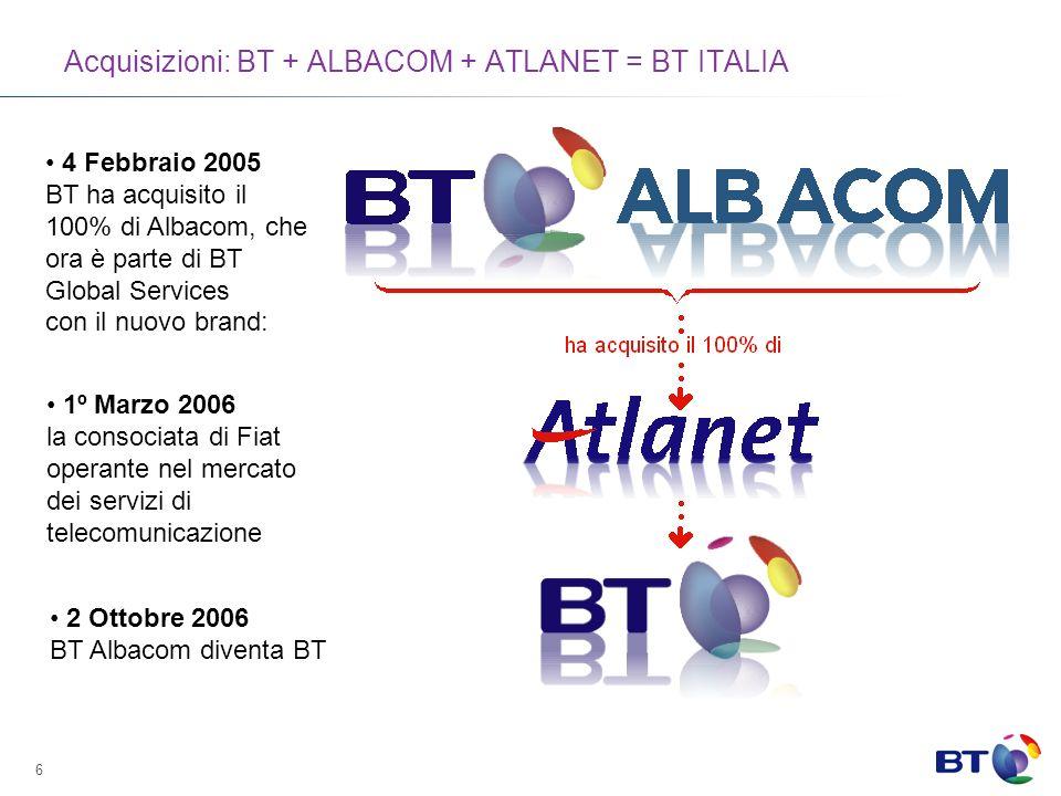 6 Acquisizioni: BT + ALBACOM + ATLANET = BT ITALIA 4 Febbraio 2005 BT ha acquisito il 100% di Albacom, che ora è parte di BT Global Services con il nuovo brand: 1º Marzo 2006 la consociata di Fiat operante nel mercato dei servizi di telecomunicazione 2 Ottobre 2006 BT Albacom diventa BT