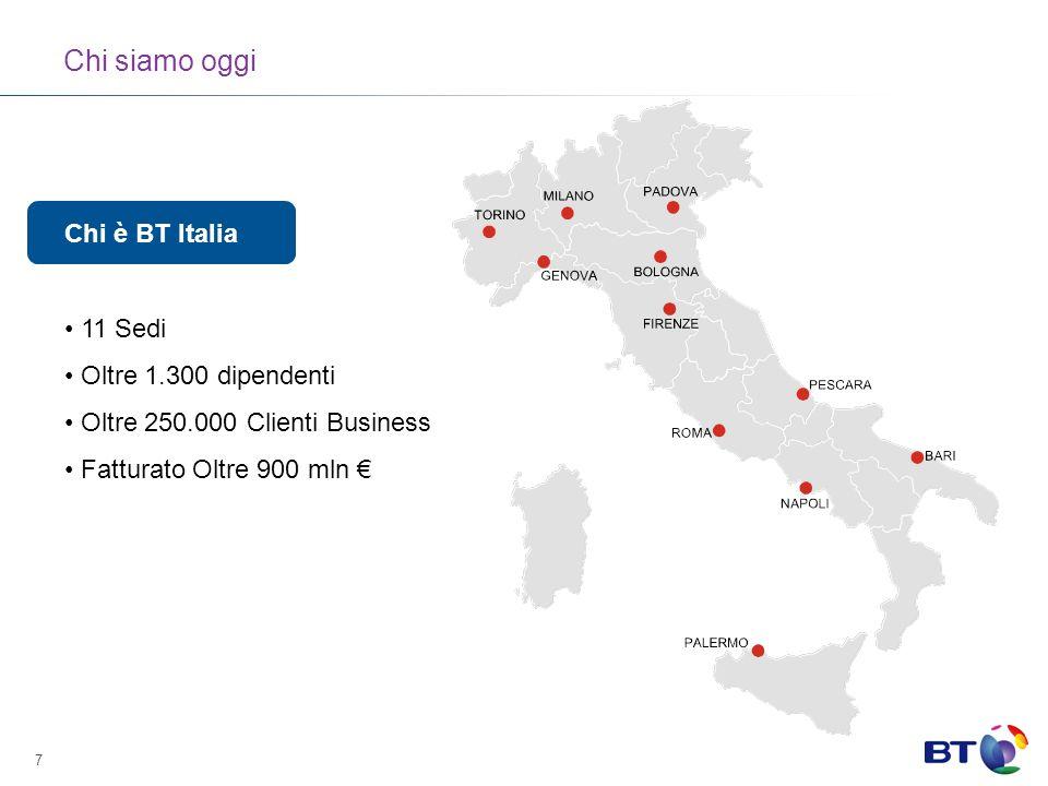 7 Chi siamo oggi Chi è BT Italia 11 Sedi Oltre 1.300 dipendenti Oltre 250.000 Clienti Business Fatturato Oltre 900 mln