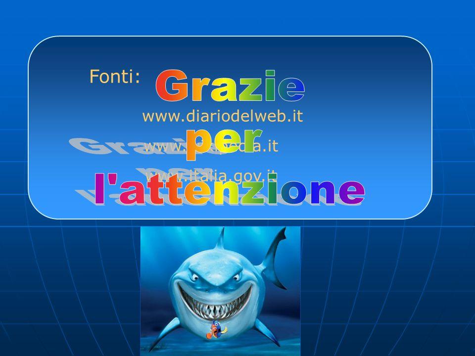 Fonti: www.diariodelweb.it www.wikipedia.it www.italia.gov.it