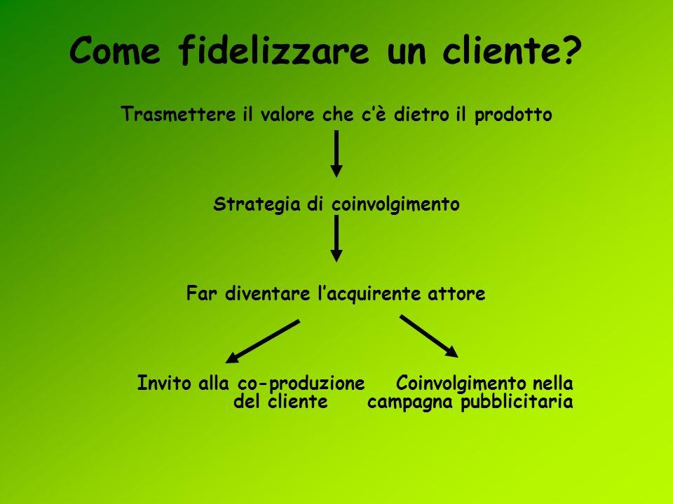 Come fidelizzare un cliente? Trasmettere il valore che cè dietro il prodotto Strategia di coinvolgimento Far diventare lacquirente attore Invito alla