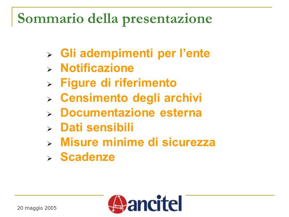 20 maggio 2005 Sommario della presentazione Gli adempimenti per lente Notificazione Figure di riferimento Censimento degli archivi Documentazione esterna Dati sensibili Misure minime di sicurezza Scadenze