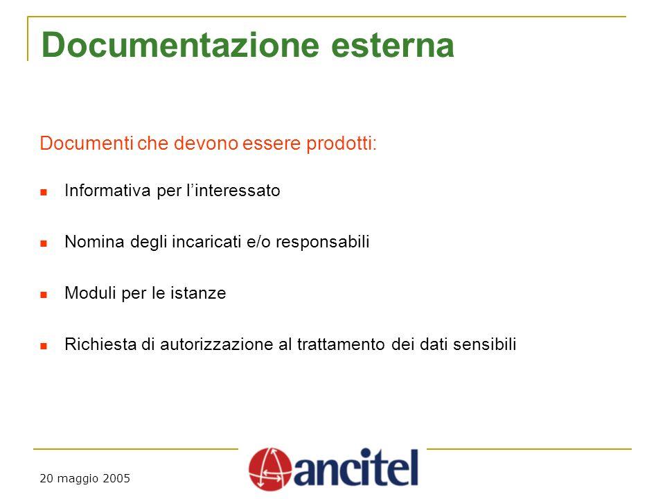 20 maggio 2005 Documentazione esterna Documenti che devono essere prodotti: Informativa per linteressato Nomina degli incaricati e/o responsabili Moduli per le istanze Richiesta di autorizzazione al trattamento dei dati sensibili