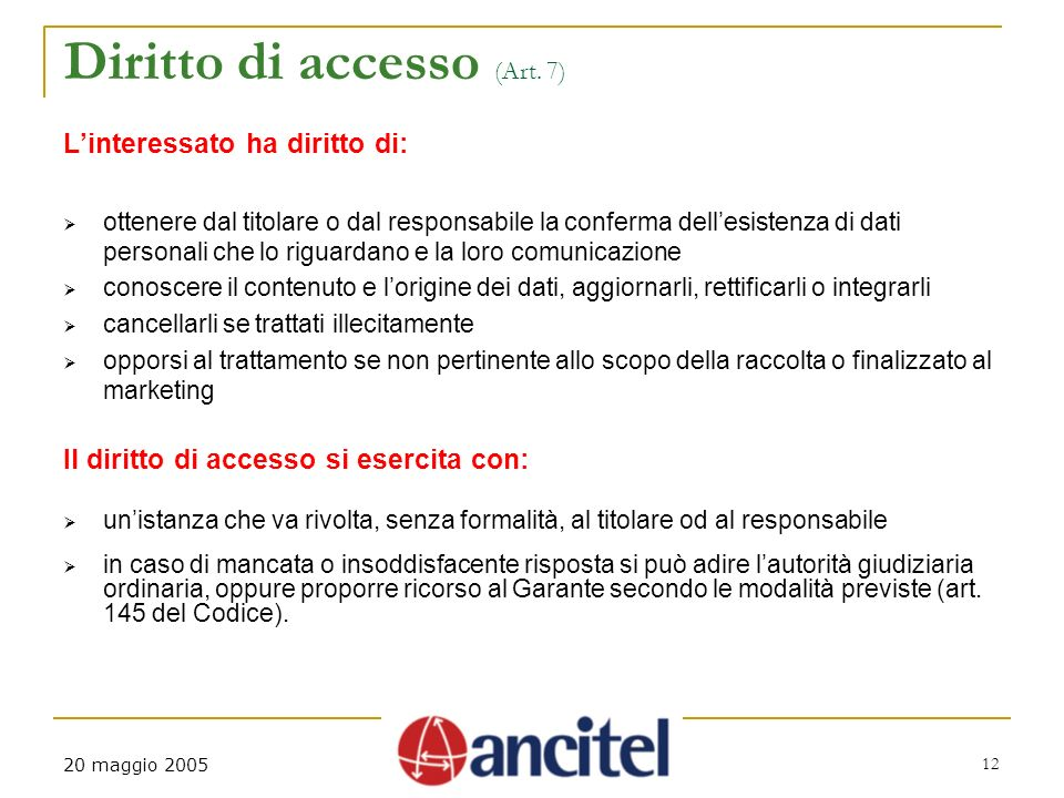 20 maggio 2005 12 Diritto di accesso (Art.