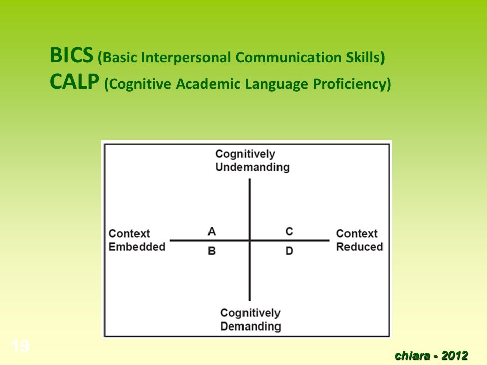 chiara - 2012 19 BICS (Basic Interpersonal Communication Skills) CALP (Cognitive Academic Language Proficiency)
