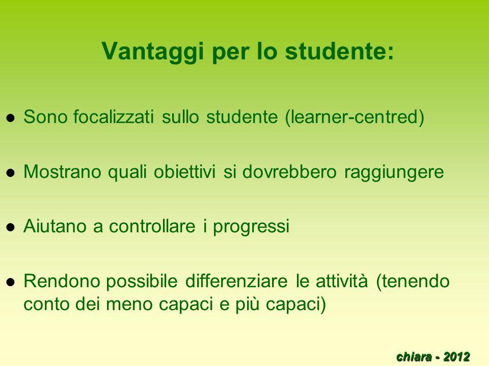 Vantaggi per lo studente: Sono focalizzati sullo studente (learner-centred) Mostrano quali obiettivi si dovrebbero raggiungere Aiutano a controllare i