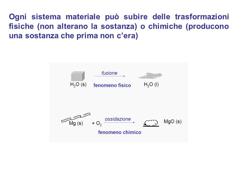 Ogni sistema materiale può subire delle trasformazioni fisiche (non alterano la sostanza) o chimiche (producono una sostanza che prima non cera)