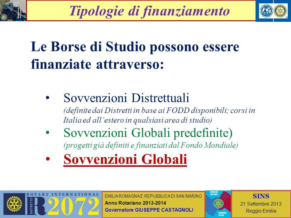 EMILIA ROMAGNA E REPUBBLICA DI SAN MARINO Anno Rotariano 2013-2014 Governatore GIUSEPPE CASTAGNOLI SINS 21 Settembre 2013 Reggio Emilia Tipologie di f
