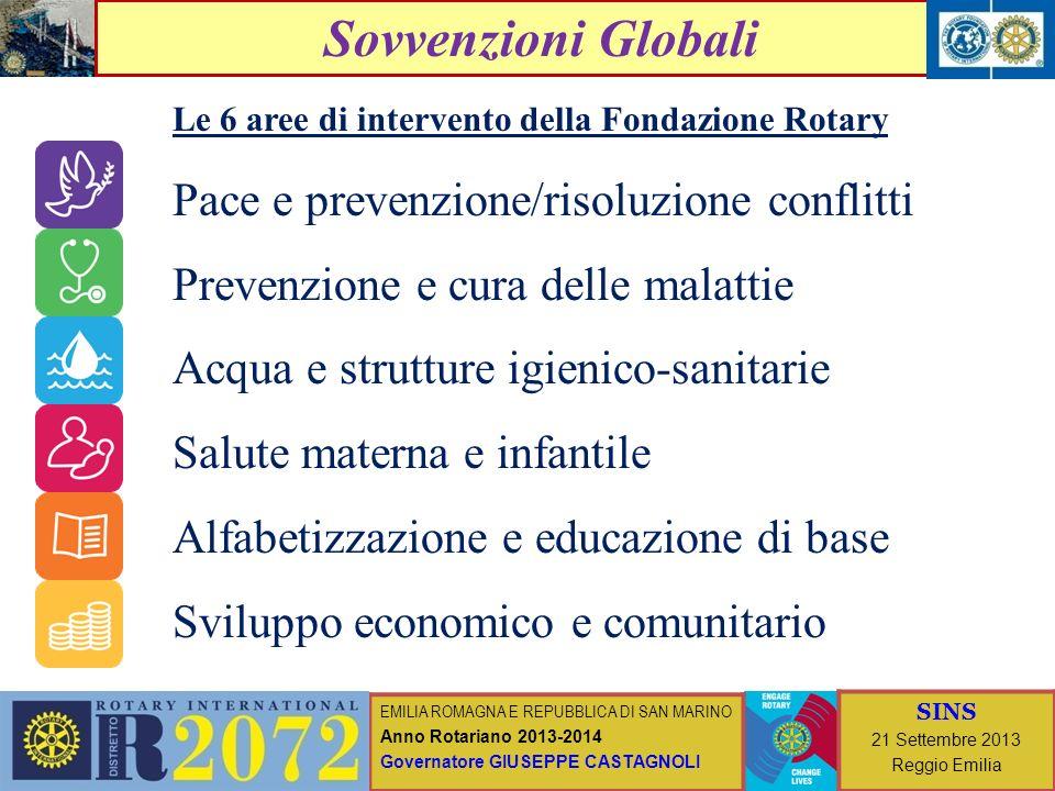 EMILIA ROMAGNA E REPUBBLICA DI SAN MARINO Anno Rotariano 2013-2014 Governatore GIUSEPPE CASTAGNOLI SINS 21 Settembre 2013 Reggio Emilia Sovvenzioni Gl