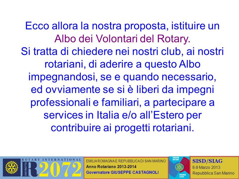 EMILIA ROMAGNA E REPUBBLICA DI SAN MARINO Anno Rotariano 2013-2014 Governatore GIUSEPPE CASTAGNOLI SISD/SIAG 8-9 Marzo 2013 Repubblica San Marino Ecco