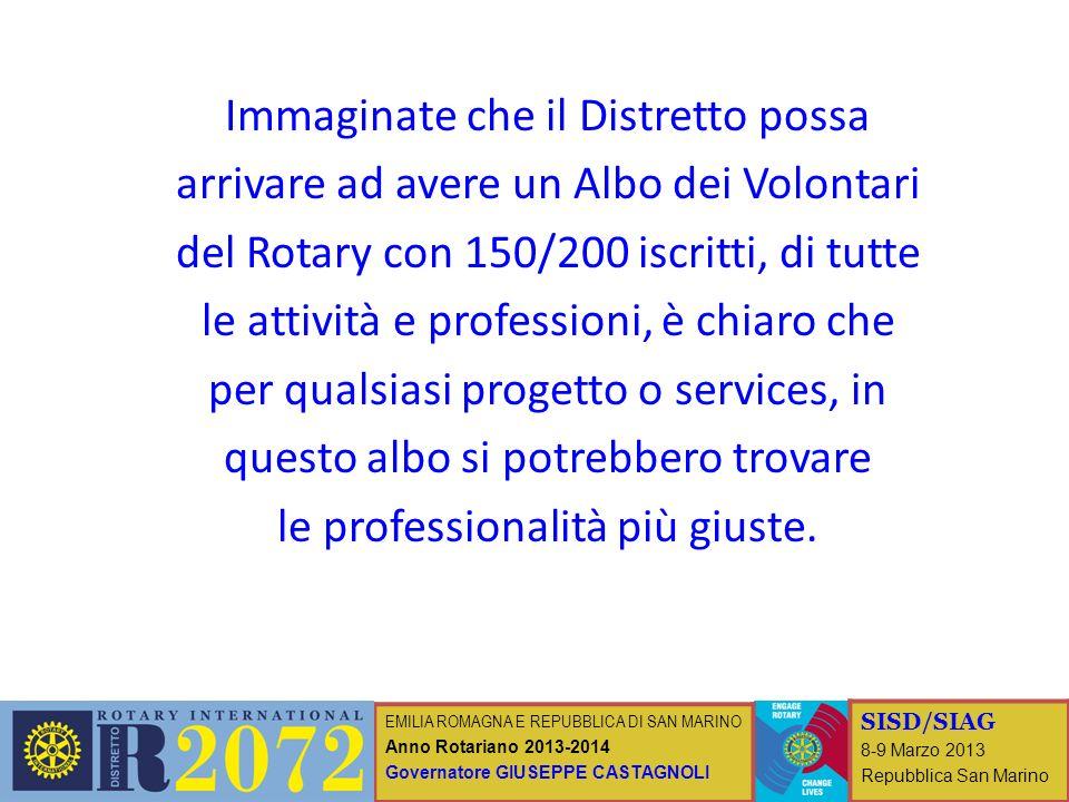 EMILIA ROMAGNA E REPUBBLICA DI SAN MARINO Anno Rotariano 2013-2014 Governatore GIUSEPPE CASTAGNOLI SISD/SIAG 8-9 Marzo 2013 Repubblica San Marino Imma