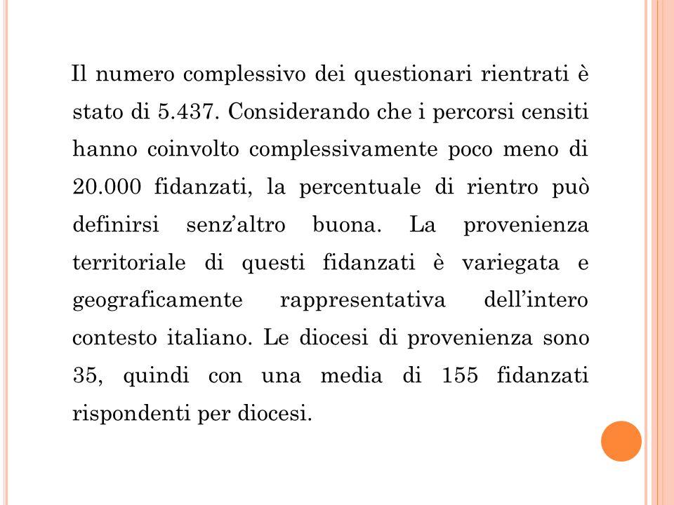 Il numero complessivo dei questionari rientrati è stato di 5.437. Considerando che i percorsi censiti hanno coinvolto complessivamente poco meno di 20