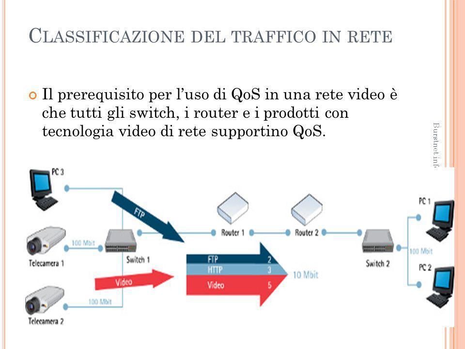 C LASSIFICAZIONE DEL TRAFFICO IN RETE Il prerequisito per luso di QoS in una rete video è che tutti gli switch, i router e i prodotti con tecnologia v