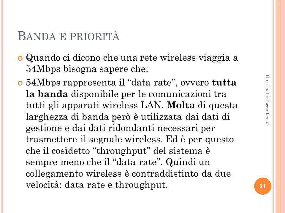 B ANDA E PRIORITÀ Quando ci dicono che una rete wireless viaggia a 54Mbps bisogna sapere che: 54Mbps rappresenta il data rate, ovvero tutta la banda d