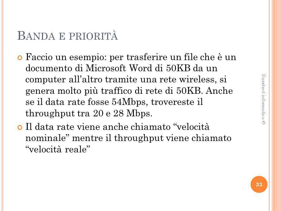 B ANDA E PRIORITÀ Faccio un esempio: per trasferire un file che è un documento di Microsoft Word di 50KB da un computer allaltro tramite una rete wire