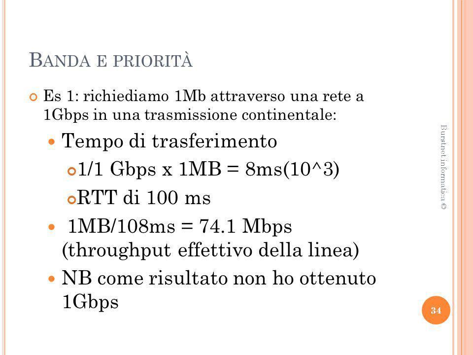 B ANDA E PRIORITÀ Es 1: richiediamo 1Mb attraverso una rete a 1Gbps in una trasmissione continentale: Tempo di trasferimento 1/1 Gbps x 1MB = 8ms(10^3